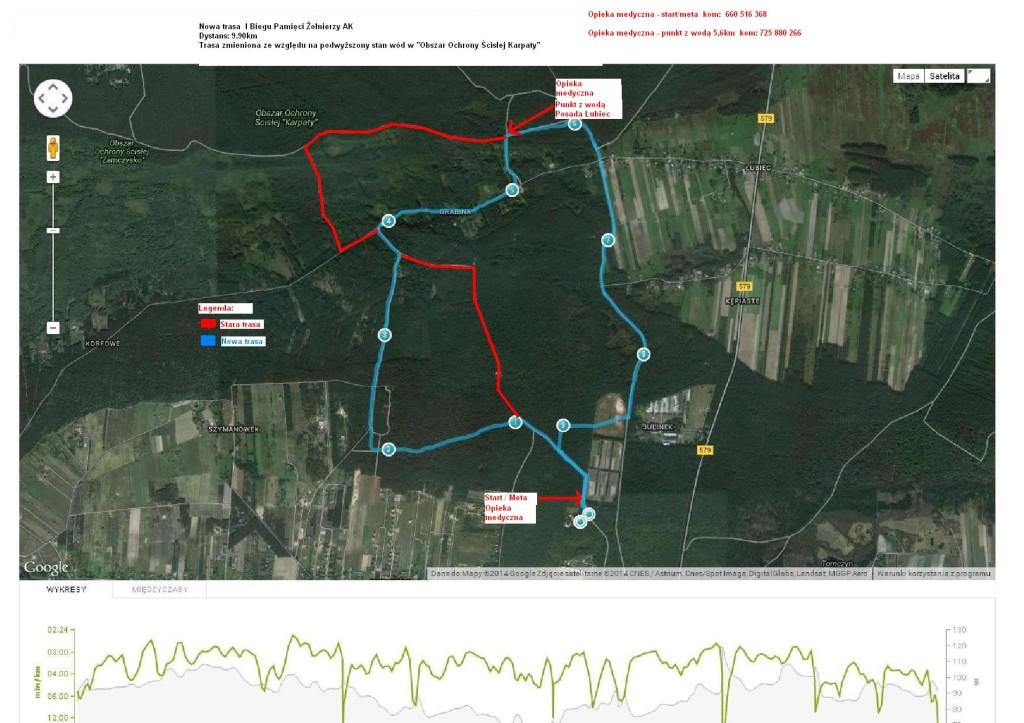 Nowa trasa biegu 11 maja 2014